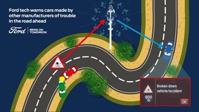 Data for Road Safety pro vyšší bezpečnosti | Data for Road Safety pro Vaši vyšší bezpečnost