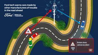 Data for Road Safety pro vyšší bezpečnosti